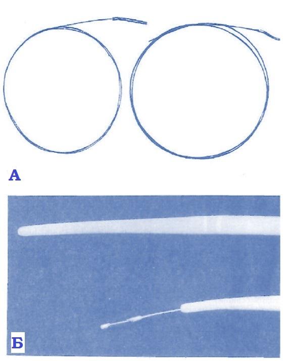 Эзофагоскоп фото